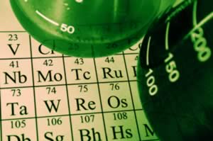 Beakers on Periodic Table